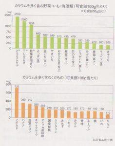 %e9%ab%98%e8%a1%80%e5%9c%a72